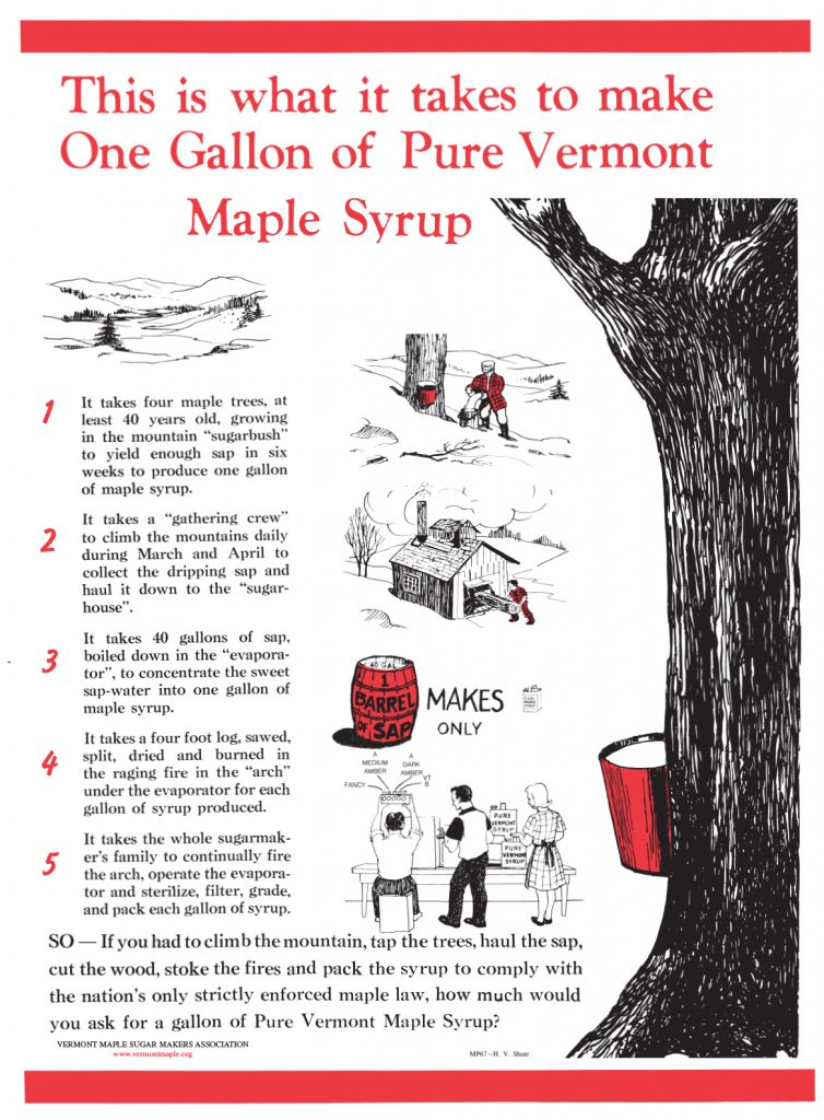 What it Takes to Make Syrup